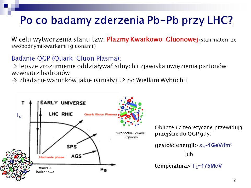 2 Po co badamy zderzenia Pb-Pb przy LHC? W celu wytworzenia stanu tzw. Plazmy Kwarkowo-Gluonowej (stan materii ze swobodnymi kwarkami i gluonami ) Bad