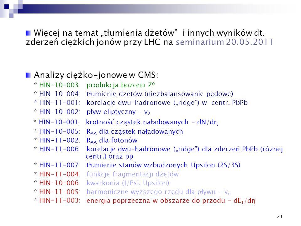 """21 Więcej na temat """"tłumienia dżetów"""" i innych wyników dt. zderzeń ciężkich jonów przy LHC na seminarium 20.05.2011 Analizy ciężko-jonowe w CMS: * HIN"""