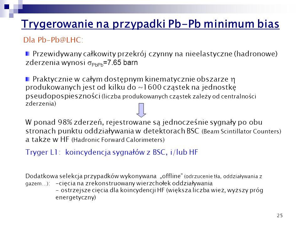 25 Trygerowanie na przypadki Pb-Pb minimum bias Przewidywany całkowity przekrój czynny na nieelastyczne (hadronowe) zderzenia wynosi  PbPb =7.65 barn