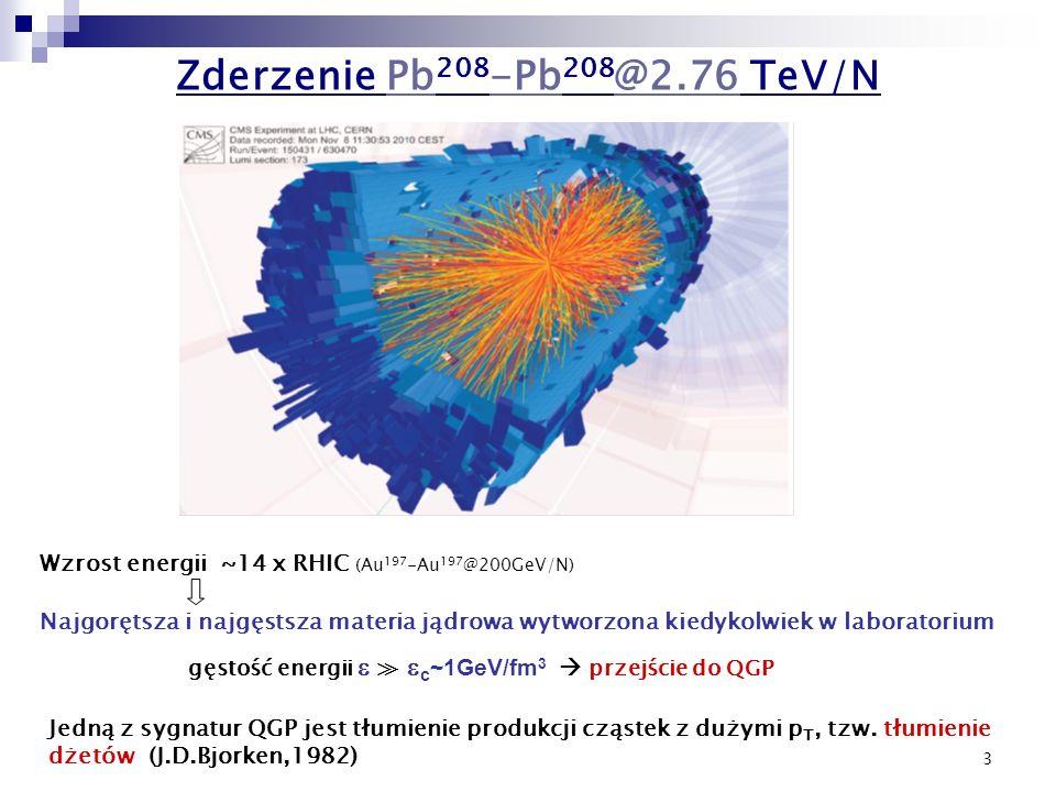 3 Zderzenie Pb 208 -Pb 208 @2.76 TeV/NPb -Pb @2.76 Wzrost energii ~14 x RHIC (Au 197 -Au 197 @200GeV/N) Najgorętsza i najgęstsza materia jądrowa wytworzona kiedykolwiek w laboratorium gęstość energii  ≫  c ~1GeV/fm 3  przejście do QGP Jedną z sygnatur QGP jest tłumienie produkcji cząstek z dużymi p T, tzw.