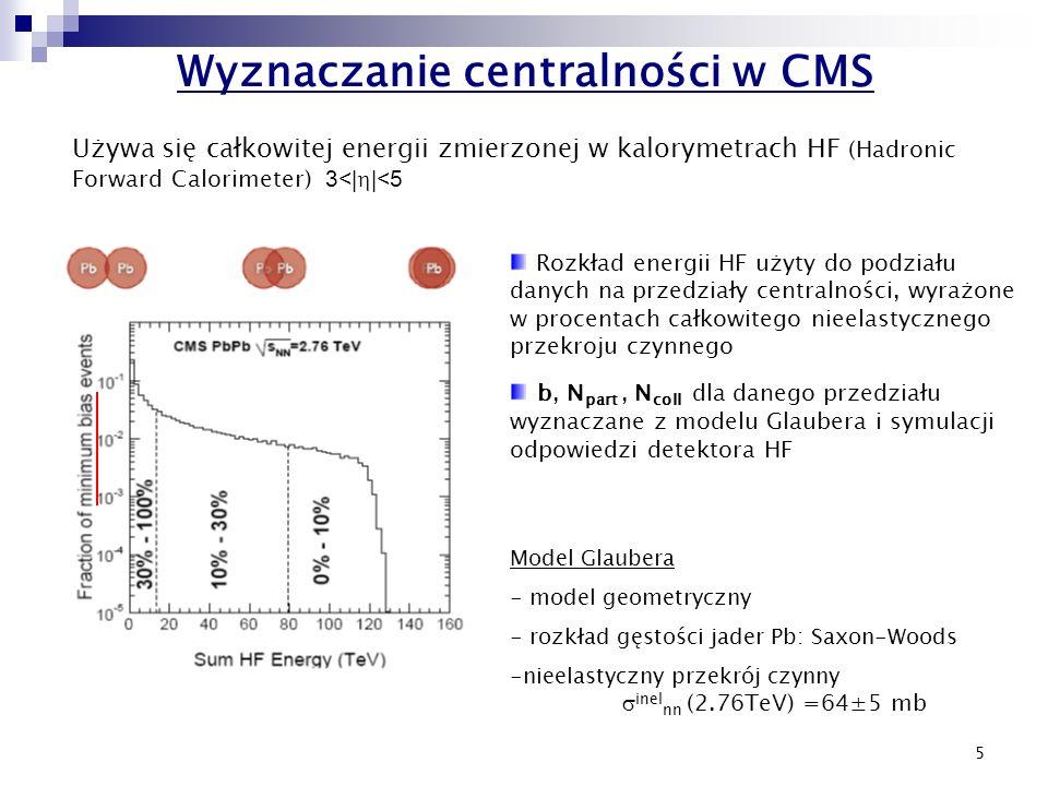 5 Wyznaczanie centralności w CMS Używa się całkowitej energii zmierzonej w kalorymetrach HF (Hadronic Forward Calorimeter) 3<|  |<5 Rozkład energii H