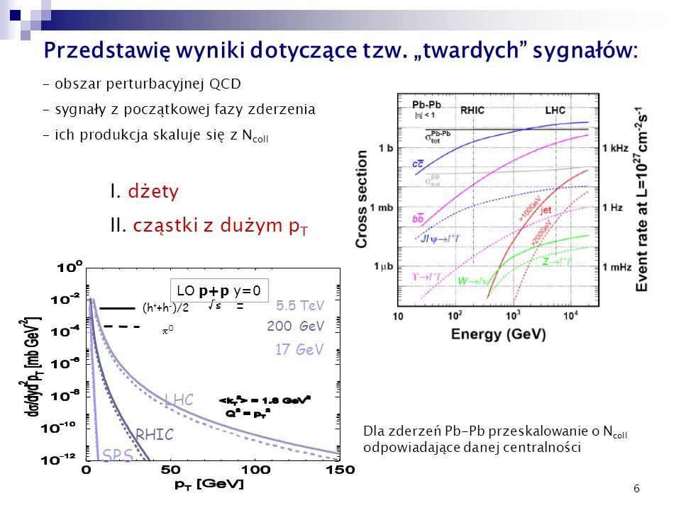 """6 Przedstawię wyniki dotyczące tzw. """"twardych"""" sygnałów: - obszar perturbacyjnej QCD - sygnały z początkowej fazy zderzenia - ich produkcja skaluje si"""