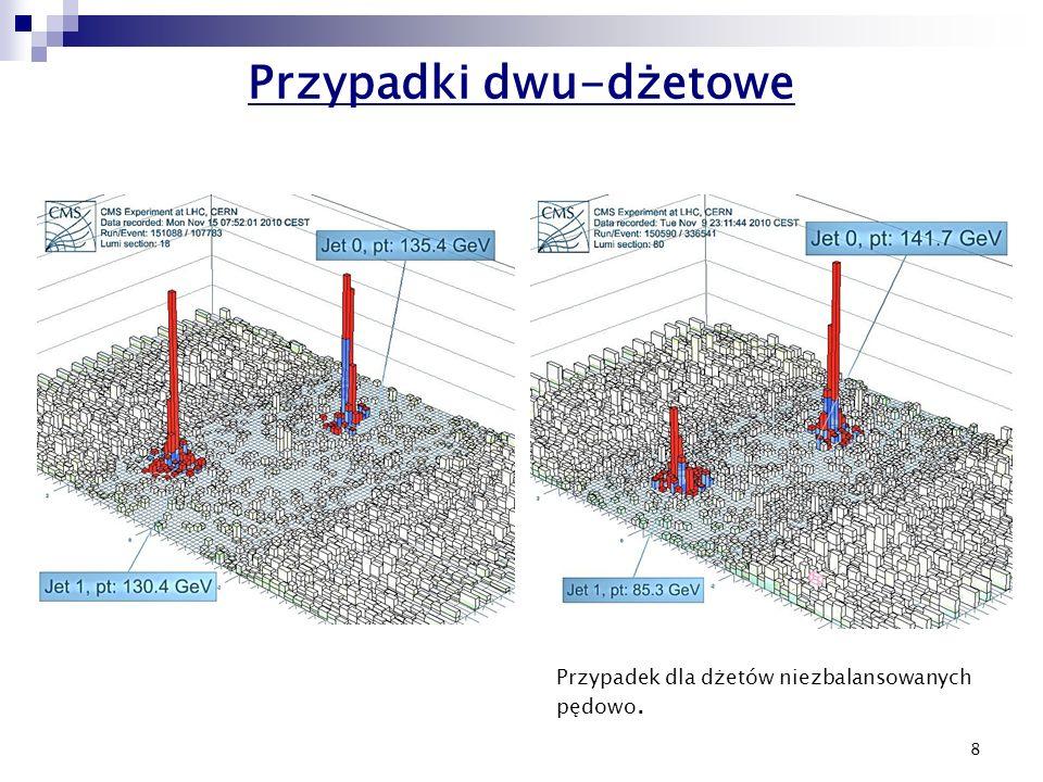 19 Czynnik modyfikacji jądrowej - R AA PbPb PbPb Otrzymane rozkłady podzielone przez rozkłady dla pp (interpolacja pomiędzy  s=0.63 i 7 TeV (CDF i CMS)) Zbadany duży zakres p T (do ~100GeV) R AA maleje z centralnością Dla zderzeń centralnych (0-5%): - min.