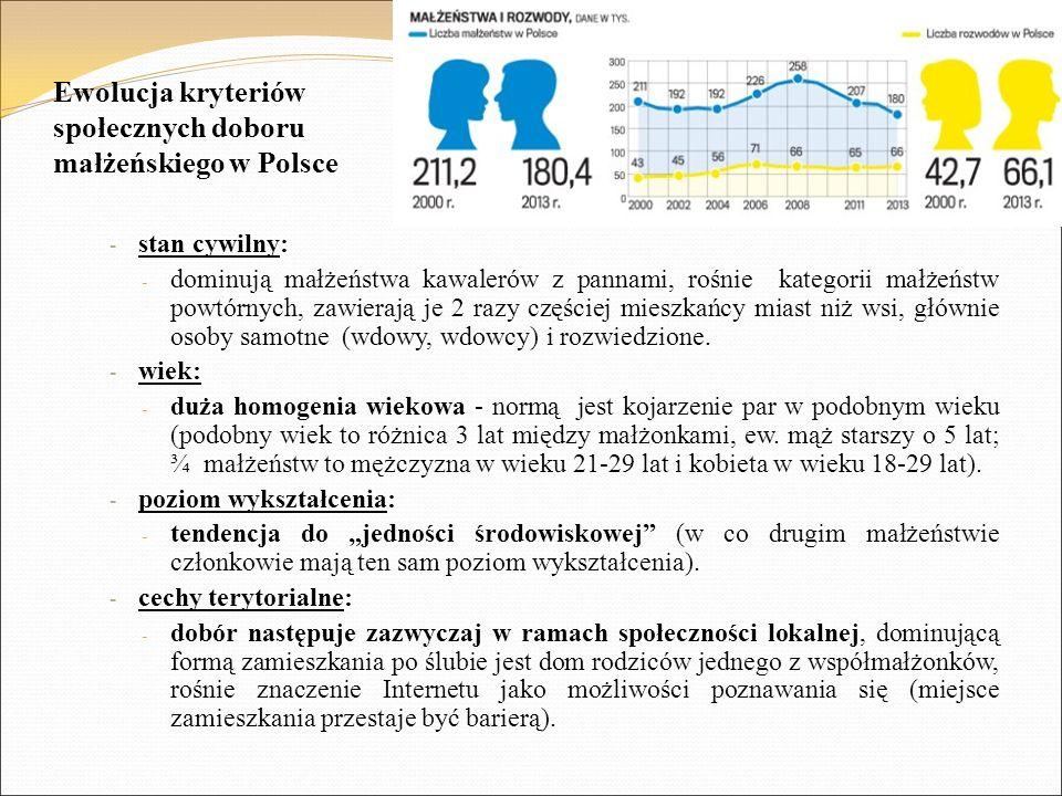 Ewolucja kryteriów społecznych doboru małżeńskiego w Polsce - stan cywilny: - dominują małżeństwa kawalerów z pannami, rośnie kategorii małżeństw powt