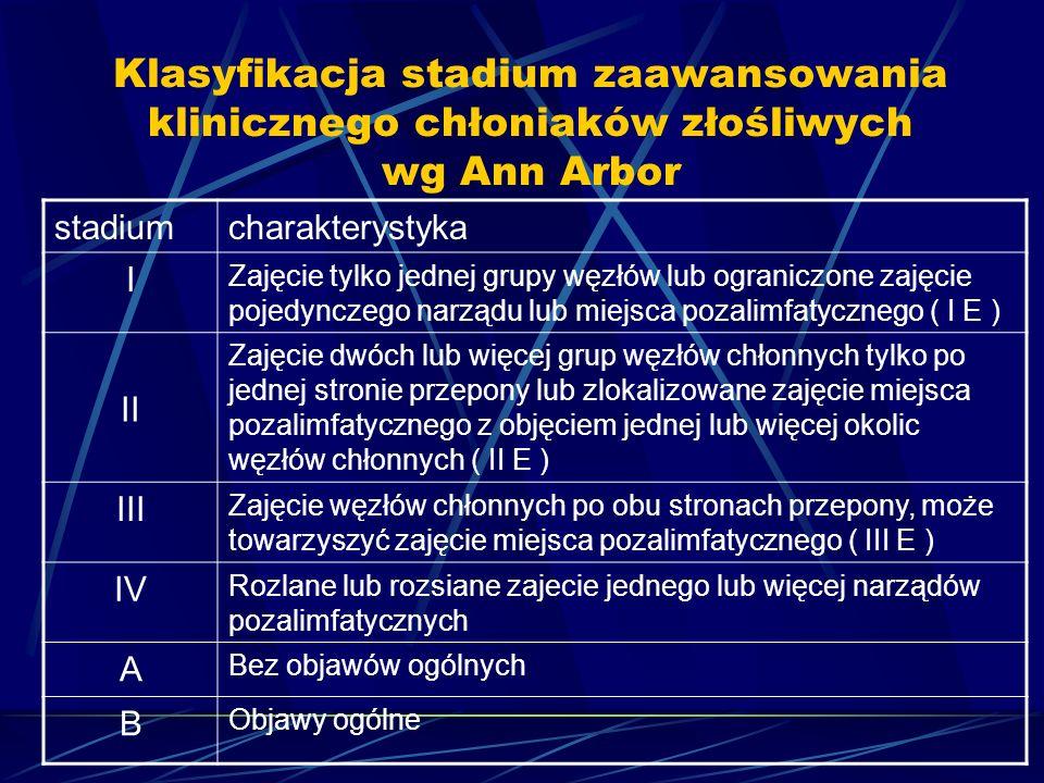 Klasyfikacja stadium zaawansowania klinicznego chłoniaków złośliwych wg Ann Arbor stadiumcharakterystyka I Zajęcie tylko jednej grupy węzłów lub ograniczone zajęcie pojedynczego narządu lub miejsca pozalimfatycznego ( I E ) II Zajęcie dwóch lub więcej grup węzłów chłonnych tylko po jednej stronie przepony lub zlokalizowane zajęcie miejsca pozalimfatycznego z objęciem jednej lub więcej okolic węzłów chłonnych ( II E ) III Zajęcie węzłów chłonnych po obu stronach przepony, może towarzyszyć zajęcie miejsca pozalimfatycznego ( III E ) IV Rozlane lub rozsiane zajecie jednego lub więcej narządów pozalimfatycznych A Bez objawów ogólnych B Objawy ogólne