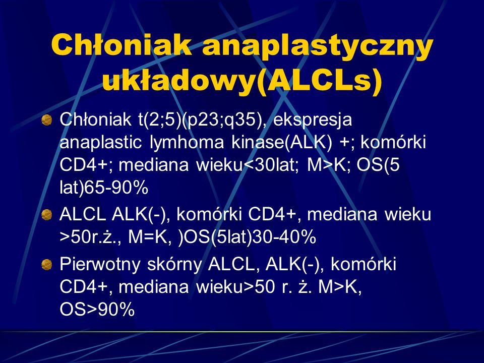 Chłoniak anaplastyczny układowy(ALCLs) Chłoniak t(2;5)(p23;q35), ekspresja anaplastic lymhoma kinase(ALK) +; komórki CD4+; mediana wieku K; OS(5 lat)65-90% ALCL ALK(-), komórki CD4+, mediana wieku >50r.ż., M=K, )OS(5lat)30-40% Pierwotny skórny ALCL, ALK(-), komórki CD4+, mediana wieku>50 r.
