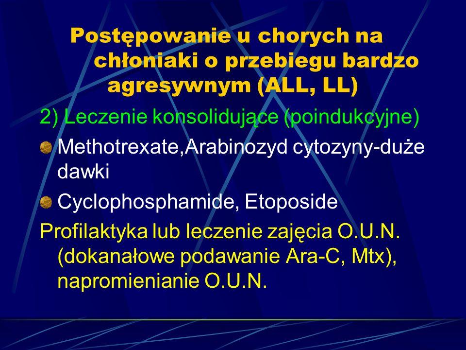 Postępowanie u chorych na chłoniaki o przebiegu bardzo agresywnym (ALL, LL) 2) Leczenie konsolidujące (poindukcyjne) Methotrexate,Arabinozyd cytozyny-duże dawki Cyclophosphamide, Etoposide Profilaktyka lub leczenie zajęcia O.U.N.