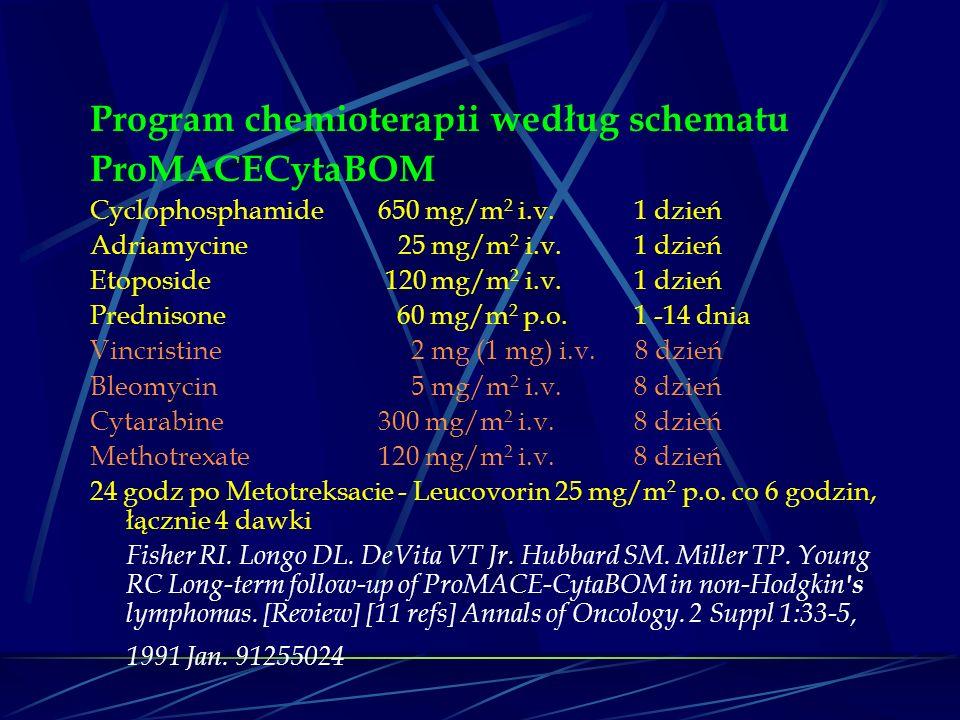 Program chemioterapii według schematu ProMACECytaBOM Cyclophosphamide 650 mg/m 2 i.v.