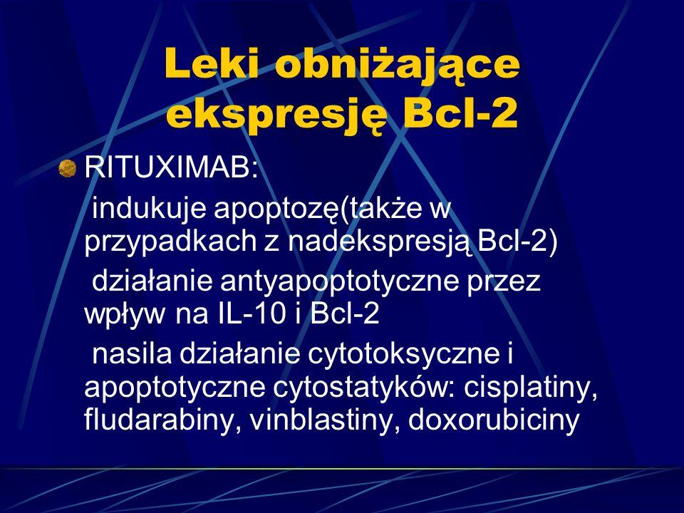 Leki obniżające ekspresję Bcl-2 RITUXIMAB: indukuje apoptozę(także w przypadkach z nadekspresją Bcl-2) działanie antyapoptotyczne przez wpływ na IL-10 i Bcl-2 nasila działanie cytotoksyczne i apoptotyczne cytostatyków: cisplatiny, fludarabiny, vinblastiny, doxorubiciny