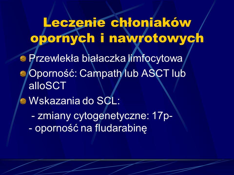 Leczenie chłoniaków opornych i nawrotowych Przewlekła białaczka limfocytowa Oporność: Campath lub ASCT lub alloSCT Wskazania do SCL: - zmiany cytogenetyczne: 17p- - oporność na fludarabinę