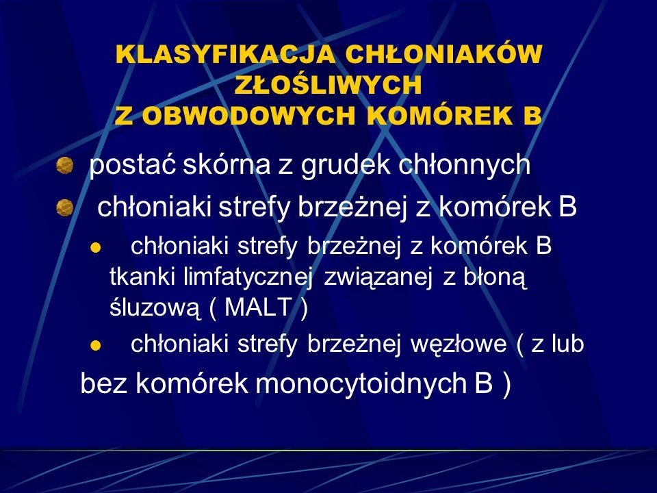 KLASYFIKACJA CHŁONIAKÓW ZŁOŚLIWYCH Z OBWODOWYCH KOMÓREK B postać skórna z grudek chłonnych chłoniaki strefy brzeżnej z komórek B chłoniaki strefy brzeżnej z komórek B tkanki limfatycznej związanej z błoną śluzową ( MALT ) chłoniaki strefy brzeżnej węzłowe ( z lub bez komórek monocytoidnych B )