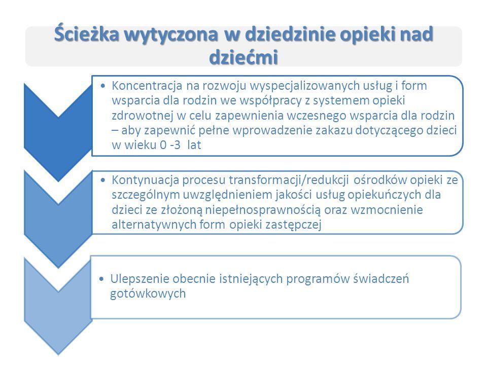 Koncentracja na rozwoju wyspecjalizowanych usług i form wsparcia dla rodzin we współpracy z systemem opieki zdrowotnej w celu zapewnienia wczesnego wsparcia dla rodzin – aby zapewnić pełne wprowadzenie zakazu dotyczącego dzieci w wieku 0 -3 lat Kontynuacja procesu transformacji/redukcji ośrodków opieki ze szczególnym uwzględnieniem jakości usług opiekuńczych dla dzieci ze złożoną niepełnosprawnością oraz wzmocnienie alternatywnych form opieki zastępczej Ulepszenie obecnie istniejących programów świadczeń gotówkowych Ścieżka wytyczona w dziedzinie opieki nad dziećmi