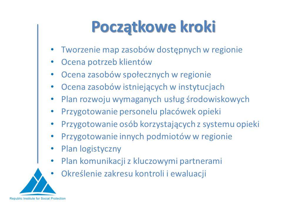Początkowe kroki Tworzenie map zasobów dostępnych w regionie Ocena potrzeb klientów Ocena zasobów społecznych w regionie Ocena zasobów istniejących w instytucjach Plan rozwoju wymaganych usług środowiskowych Przygotowanie personelu placówek opieki Przygotowanie osób korzystających z systemu opieki Przygotowanie innych podmiotów w regionie Plan logistyczny Plan komunikacji z kluczowymi partnerami Określenie zakresu kontroli i ewaluacji
