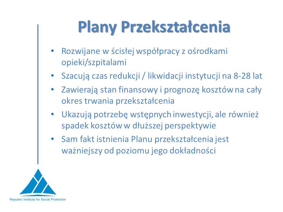 Plany Przekształcenia Rozwijane w ścisłej współpracy z ośrodkami opieki/szpitalami Szacują czas redukcji / likwidacji instytucji na 8-28 lat Zawierają stan finansowy i prognozę kosztów na cały okres trwania przekształcenia Ukazują potrzebę wstępnych inwestycji, ale również spadek kosztów w dłuższej perspektywie Sam fakt istnienia Planu przekształcenia jest ważniejszy od poziomu jego dokładności