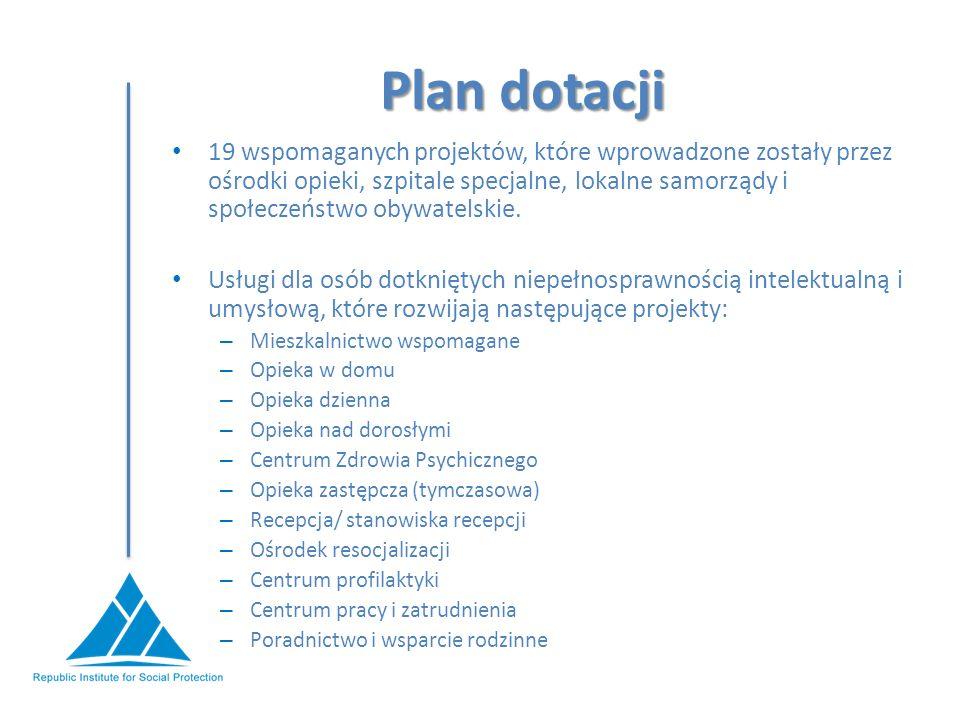 Plan dotacji 19 wspomaganych projektów, które wprowadzone zostały przez ośrodki opieki, szpitale specjalne, lokalne samorządy i społeczeństwo obywatelskie.