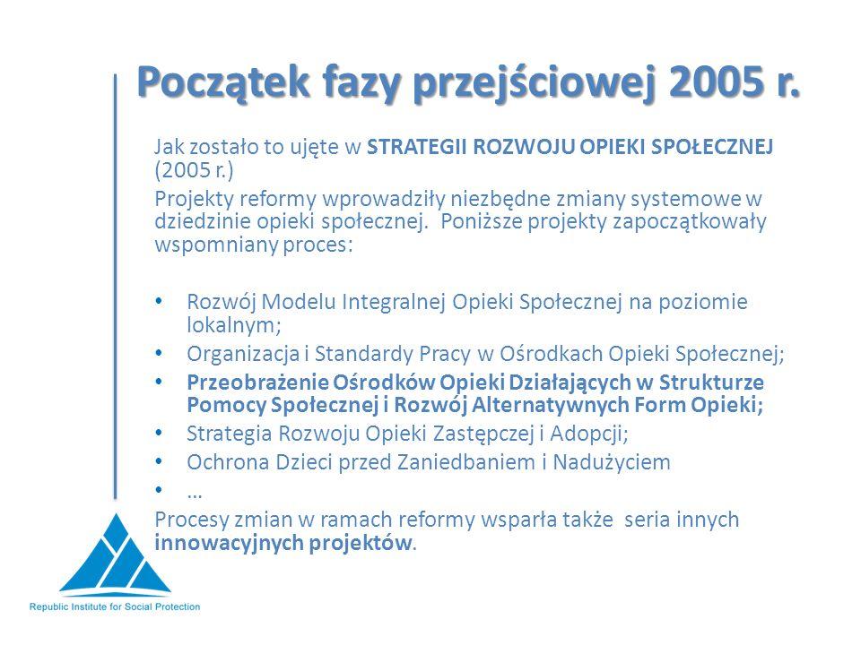 Początek fazy przejściowej 2005 r.