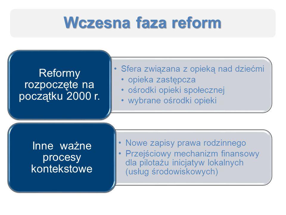 Wczesna faza reform Sfera związana z opieką nad dziećmi opieka zastępcza ośrodki opieki społecznej wybrane ośrodki opieki Reformy rozpoczęte na początku 2000 r.