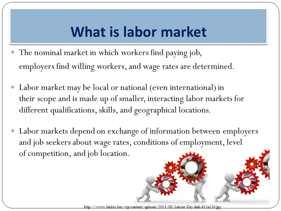 What is labor market The nominal market in which workers find paying job, employers find willing workers, and wage rates are determined.