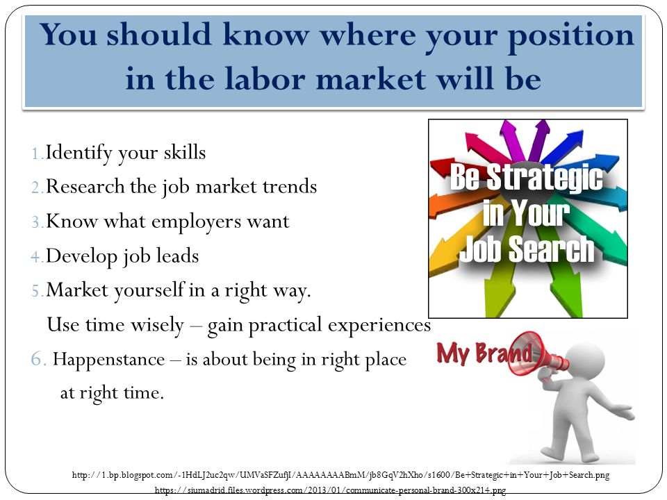 1.Identify your skills Analysis of the labor market starts by asking: Who I want to be.