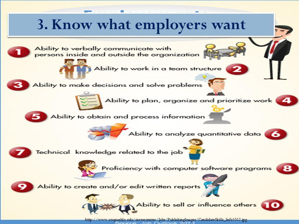 3. Know what employers want http://www.csupueblo.edu/careercenter/Jobs/PublishingImages/CandidateSkills_Info1012.jpg
