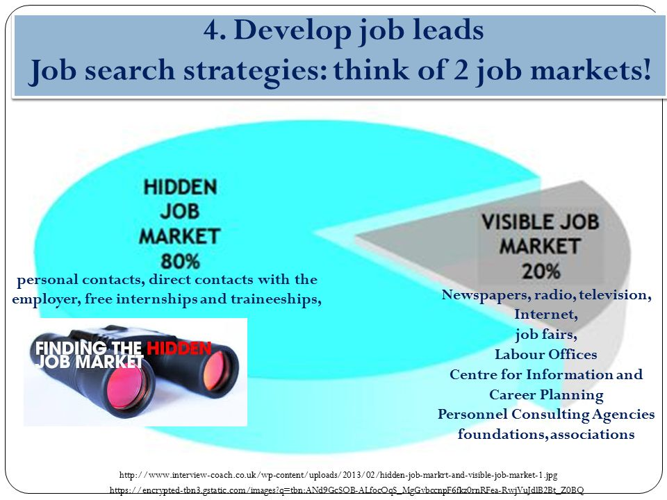 4. Develop job leads Job search strategies: think of 2 job markets.