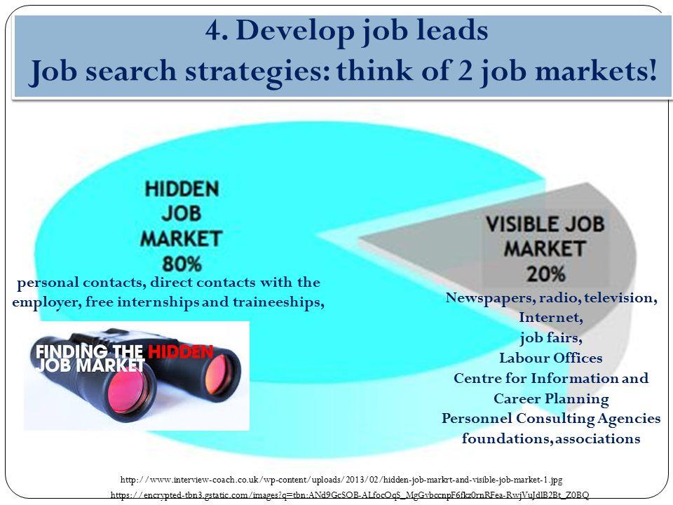 4.Develop job leads Job search strategies: think of 2 job markets.
