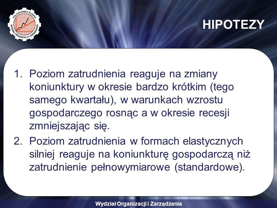 Wydział Organizacji i Zarządzania HIPOTEZY 1.Poziom zatrudnienia reaguje na zmiany koniunktury w okresie bardzo krótkim (tego samego kwartału), w warunkach wzrostu gospodarczego rosnąc a w okresie recesji zmniejszając się.