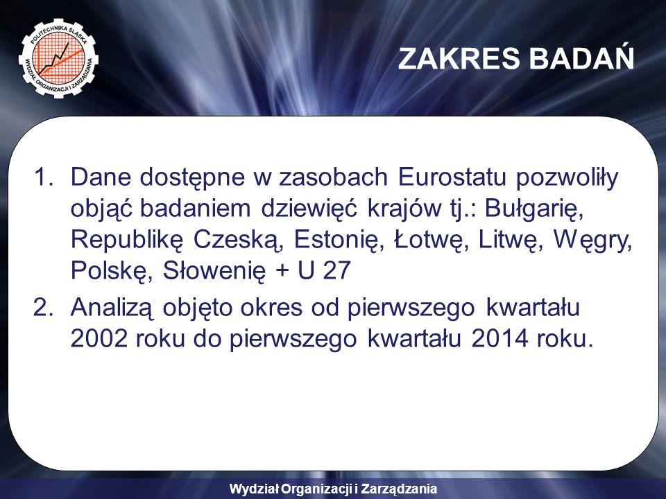Wydział Organizacji i Zarządzania ZAKRES BADAŃ 1.Dane dostępne w zasobach Eurostatu pozwoliły objąć badaniem dziewięć krajów tj.: Bułgarię, Republikę Czeską, Estonię, Łotwę, Litwę, Węgry, Polskę, Słowenię + U 27 2.Analizą objęto okres od pierwszego kwartału 2002 roku do pierwszego kwartału 2014 roku.