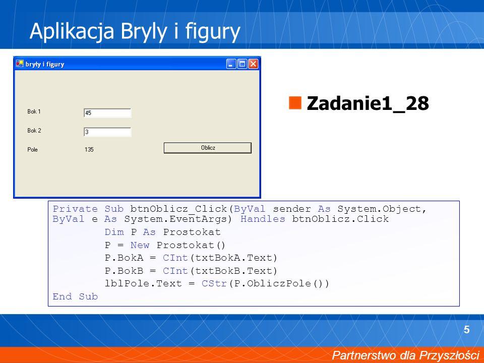 Partnerstwo dla Przyszłości 16 Wykorzystanie konstruktorów w aplikacji Public Sub New (ByVal A, ByVal B) 'konstruktor inicjujący klasę Prostoką pojawi sie przy nim komentarz 1 intBokA = A intBokB = B End Sub Public Sub New (ByVal A, ByVal B, ByVal H) konstruktor inicjujący klase Prostropadloscian MyBase.New(A, B) wywyołanie konstruktora bazowego ć intWysokosc = H End Sub P = New Prostokat(CInt(txtBokA.Text), CInt(txtBokB.Text)) Pr = New Prostopadloscian(CInt(txtBokA.Text), CInt(txtBokB.Text), CInt(txtWysokosc.Text)) Zadanie4_28