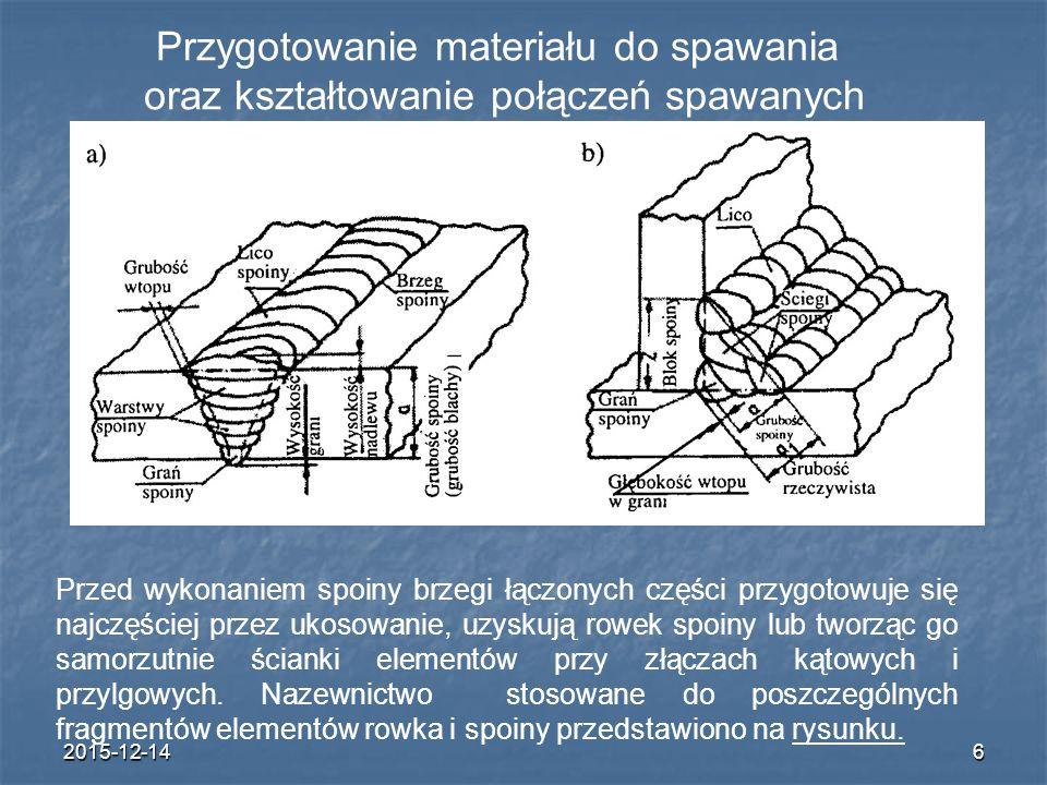 2015-12-147 Przygotowywanie materiału do spawania obejmuje następujące czynności :  oczyszczanie materiału,  przygotowanie krawędzi,  ustawienie,  sczepianie,  wstępne podgrzanie - w razie potrzeby.