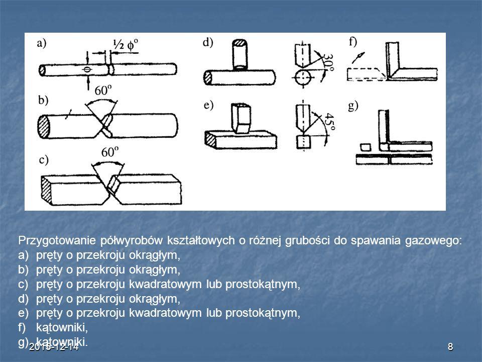 2015-12-148 Przygotowanie półwyrobów kształtowych o różnej grubości do spawania gazowego: a)pręty o przekroju okrągłym, b)pręty o przekroju okrągłym, c)pręty o przekroju kwadratowym lub prostokątnym, d)pręty o przekroju okrągłym, e)pręty o przekroju kwadratowym lub prostokątnym, f)kątowniki, g)kątowniki.