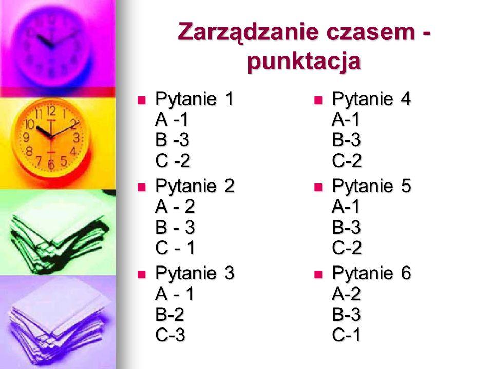Zarządzanie czasem - punktacja Pytanie 7 A-3 B-1 C-2 Pytanie 7 A-3 B-1 C-2 Pytanie 8 A-1 B-3 C-2 Pytanie 8 A-1 B-3 C-2 Pytanie 9 A-3 B-2 C-1 Pytanie 9 A-3 B-2 C-1