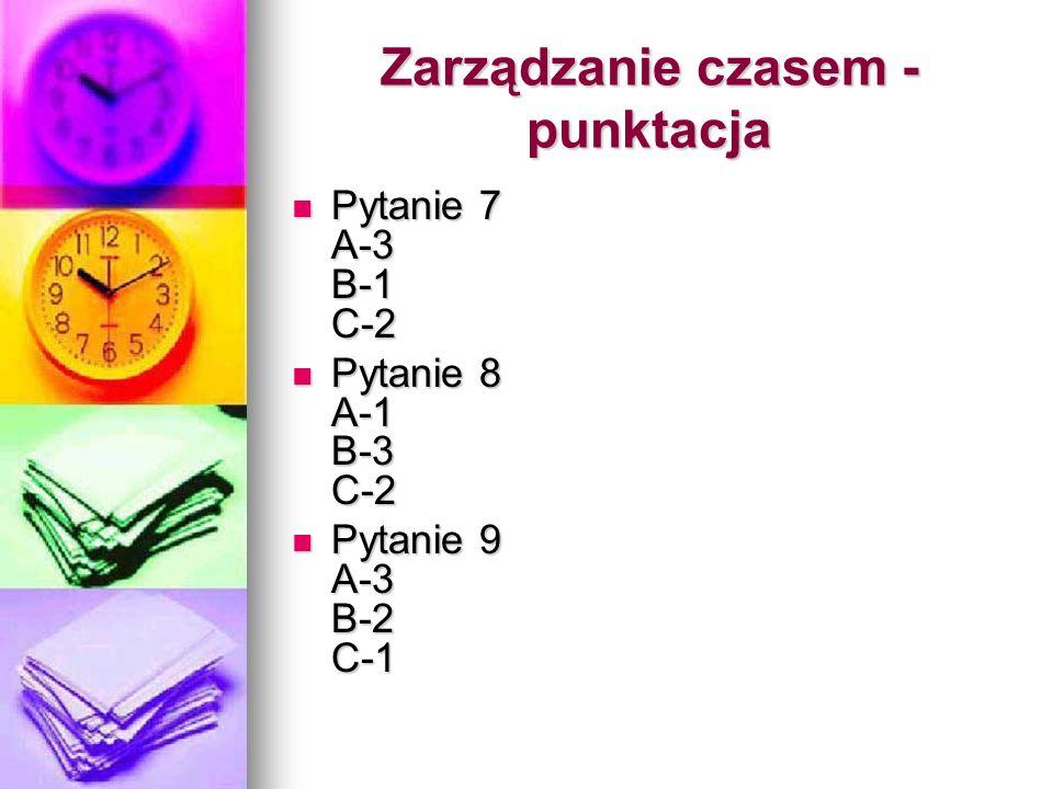 Zarządzanie czasem - punktacja Pytanie 7 A-3 B-1 C-2 Pytanie 7 A-3 B-1 C-2 Pytanie 8 A-1 B-3 C-2 Pytanie 8 A-1 B-3 C-2 Pytanie 9 A-3 B-2 C-1 Pytanie 9