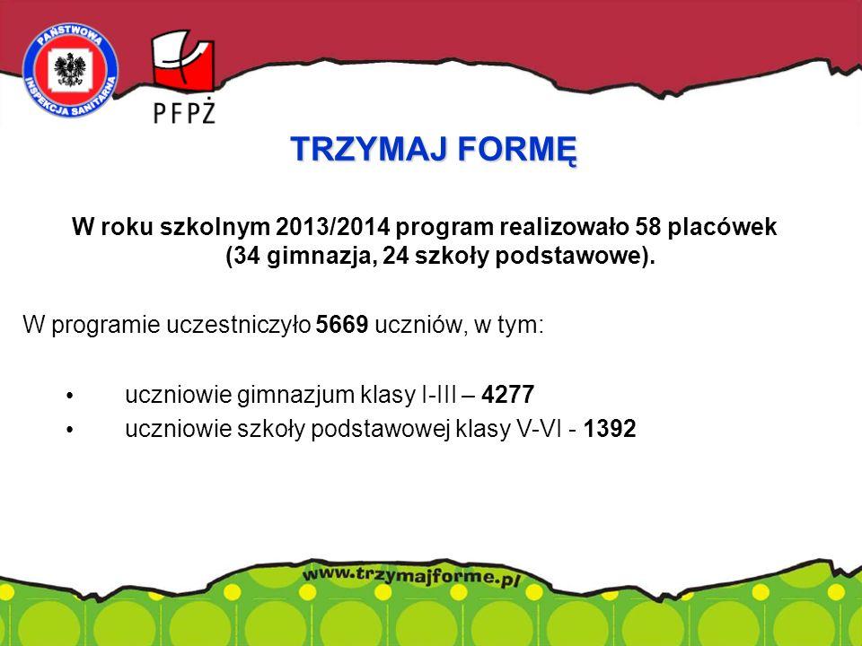 W roku szkolnym 2013/2014 program realizowało 58 placówek (34 gimnazja, 24 szkoły podstawowe). W programie uczestniczyło 5669 uczniów, w tym: uczniowi