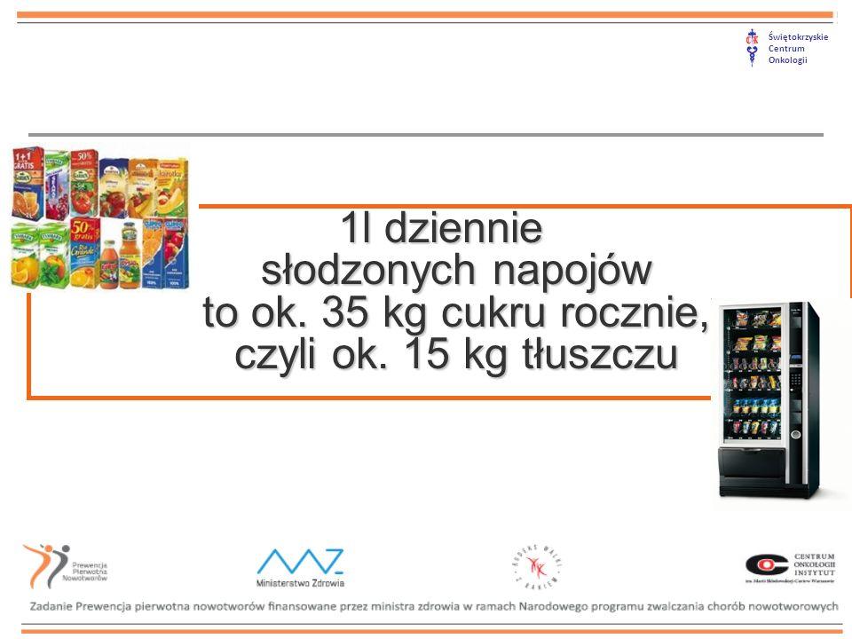 Świętokrzyskie Centrum Onkologii 1l dziennie słodzonych napojów to ok. 35 kg cukru rocznie, czyli ok. 15 kg tłuszczu