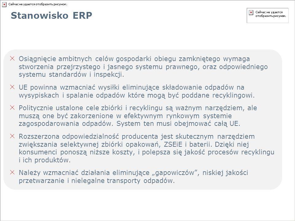 Stanowisko ERP Osiągnięcie ambitnych celów gospodarki obiegu zamkniętego wymaga stworzenia przejrzystego i jasnego systemu prawnego, oraz odpowiedniego systemu standardów i inspekcji.