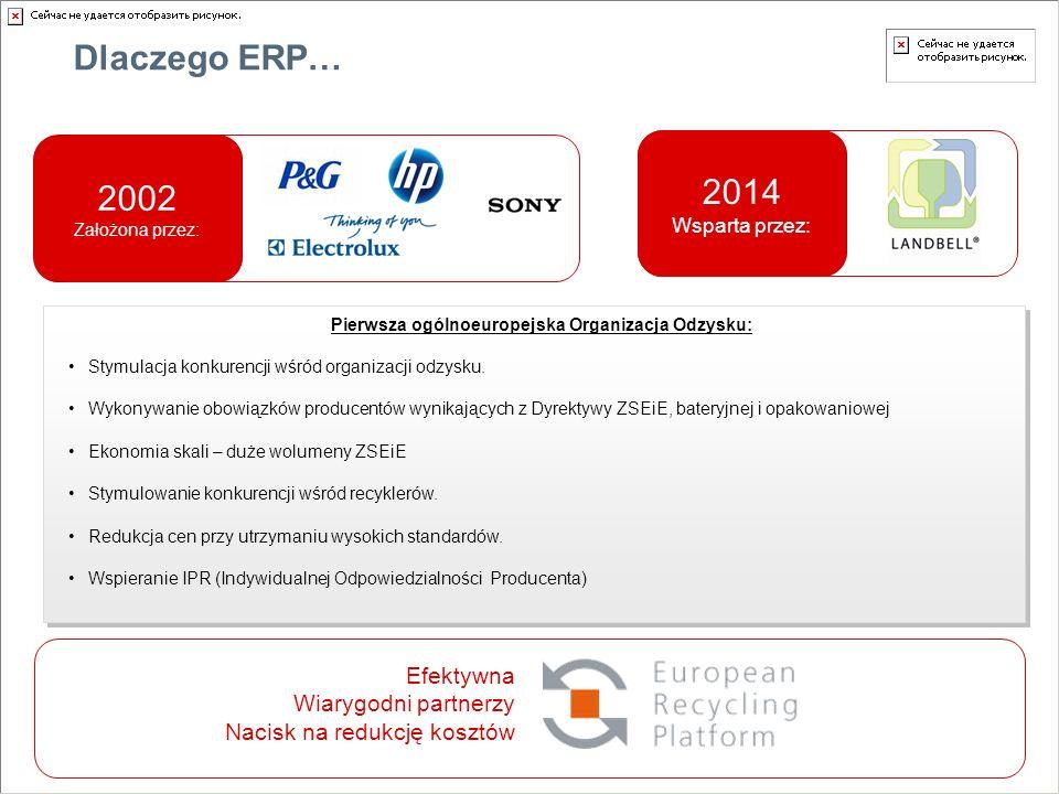 Efektywna Wiarygodni partnerzy Nacisk na redukcję kosztów 2002 Założona przez: Dlaczego ERP… 2014 Wsparta przez: Pierwsza ogólnoeuropejska Organizacja Odzysku: Stymulacja konkurencji wśród organizacji odzysku.