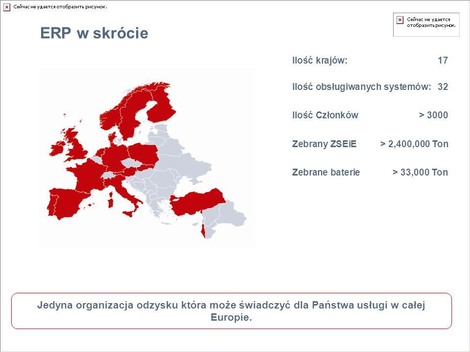 ERP w skrócie Ilość krajów:17 Ilość obsługiwanych systemów:32 Ilość Członków> 3000 Zebrany ZSEiE> 2,400,000 Ton Zebrane baterie> 33,000 Ton Jedyna organizacja odzysku która może świadczyć dla Państwa usługi w całej Europie.