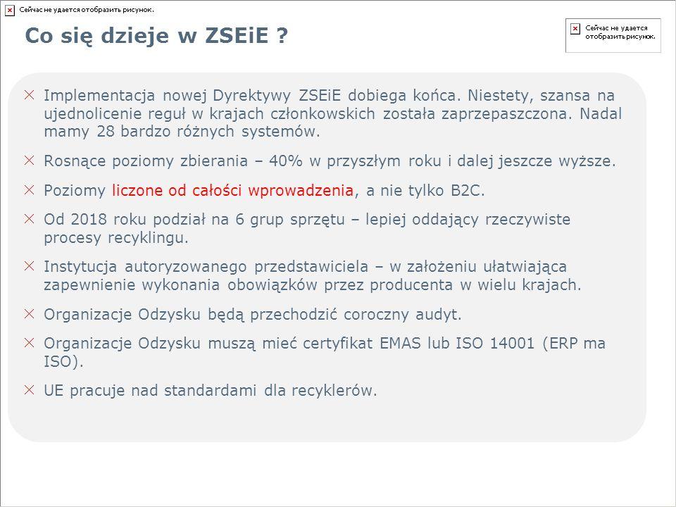 Co się dzieje w ZSEiE .Implementacja nowej Dyrektywy ZSEiE dobiega końca.