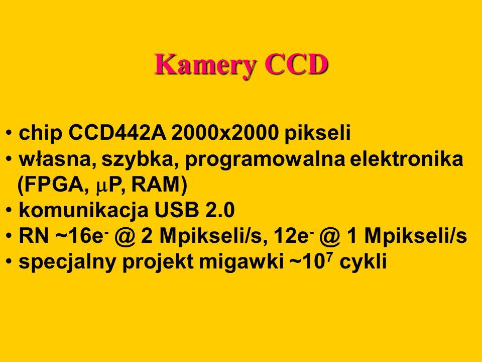 Kamery CCD chip CCD442A 2000x2000 pikseli własna, szybka, programowalna elektronika (FPGA,  P, RAM) komunikacja USB 2.0 RN ~16e - @ 2 Mpikseli/s, 12e - @ 1 Mpikseli/s specjalny projekt migawki ~10 7 cykli