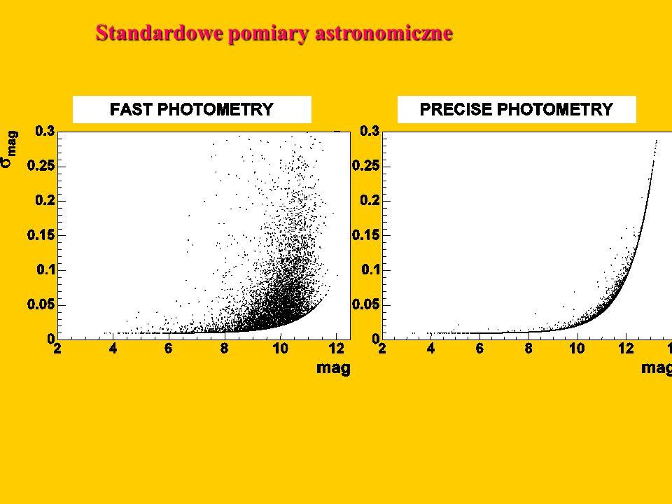 Standardowe pomiary astronomiczne