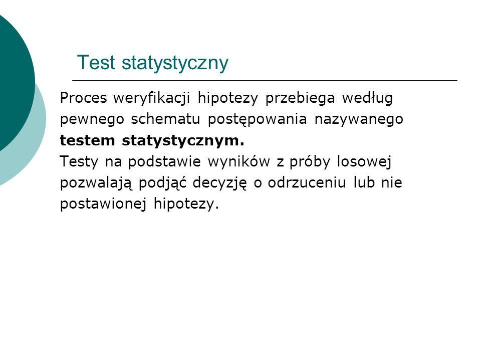 Test statystyczny Proces weryfikacji hipotezy przebiega według pewnego schematu postępowania nazywanego testem statystycznym. Testy na podstawie wynik