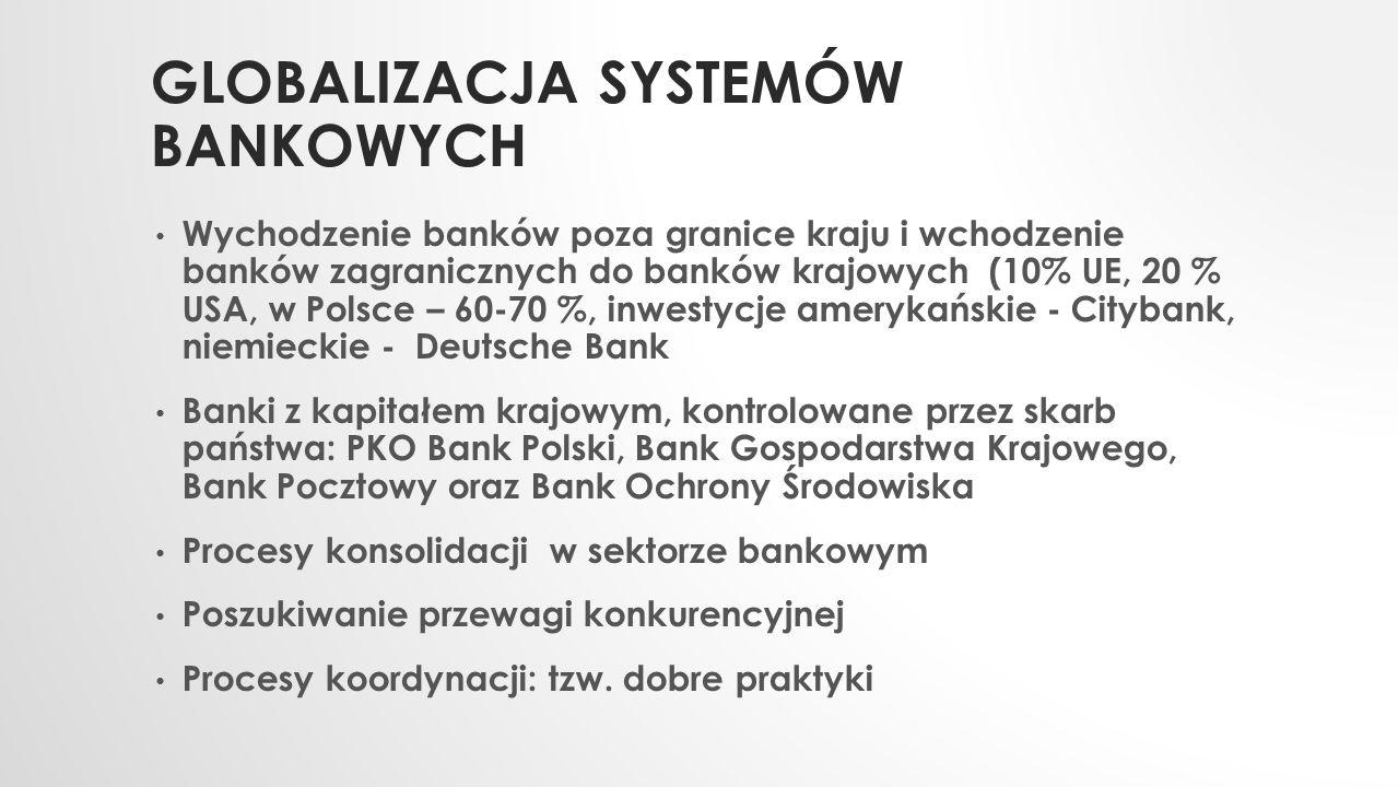 GLOBALIZACJA SYSTEMÓW BANKOWYCH Wychodzenie banków poza granice kraju i wchodzenie banków zagranicznych do banków krajowych (10% UE, 20 % USA, w Polsc