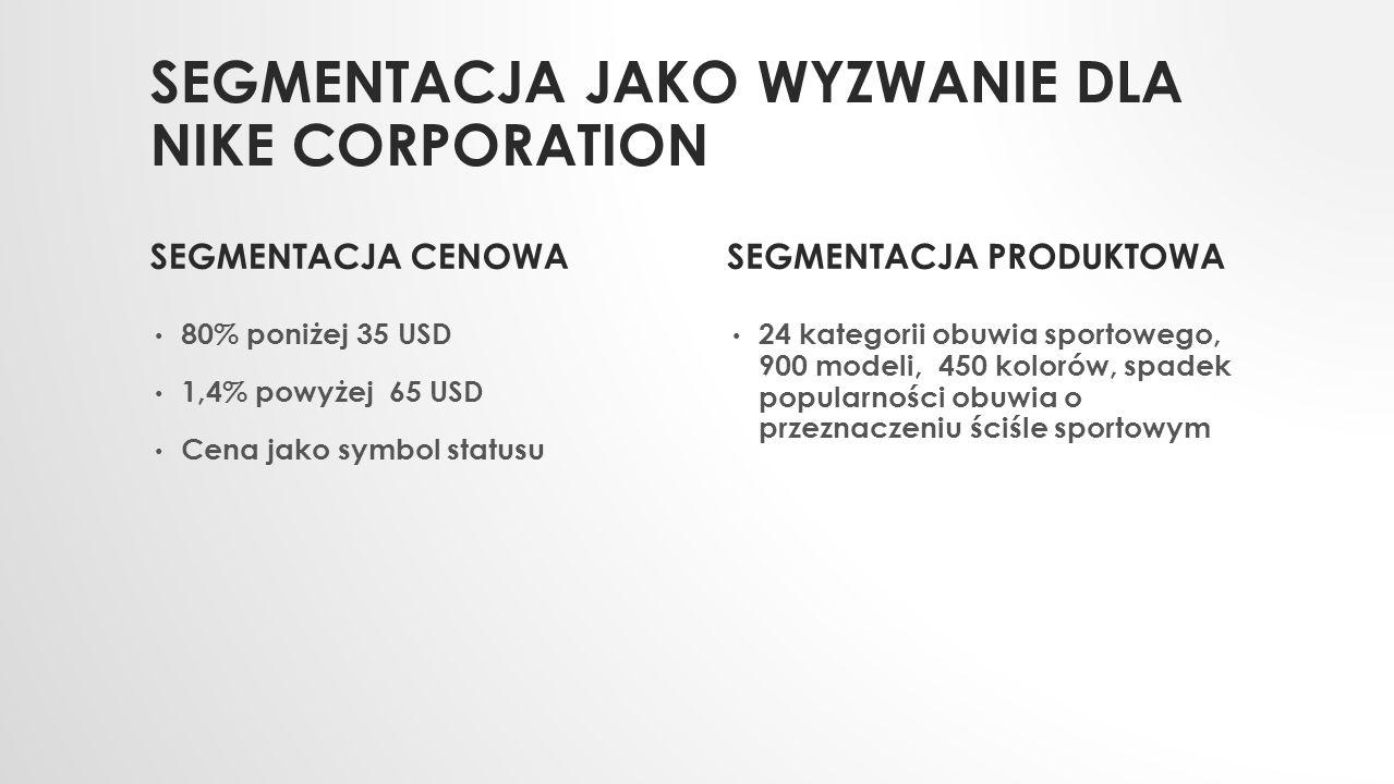 SEGMENTACJA JAKO WYZWANIE DLA NIKE CORPORATION SEGMENTACJA CENOWA 80% poniżej 35 USD 1,4% powyżej 65 USD Cena jako symbol statusu SEGMENTACJA PRODUKTO