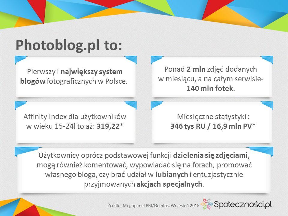Photoblog.pl to: Pierwszy i największy system blogów fotograficznych w Polsce.