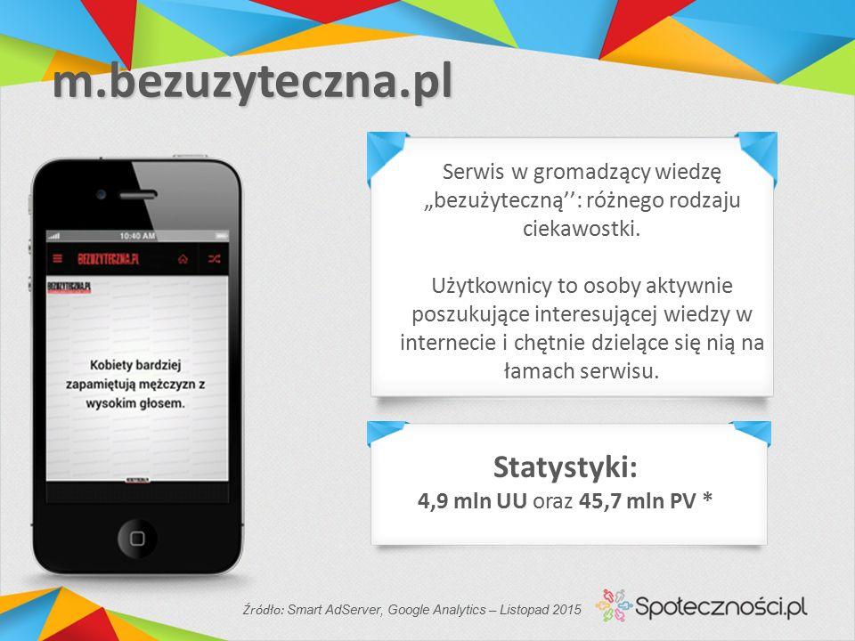 """m.bezuzyteczna.pl Serwis w gromadzący wiedzę """"bezużyteczną'': różnego rodzaju ciekawostki."""