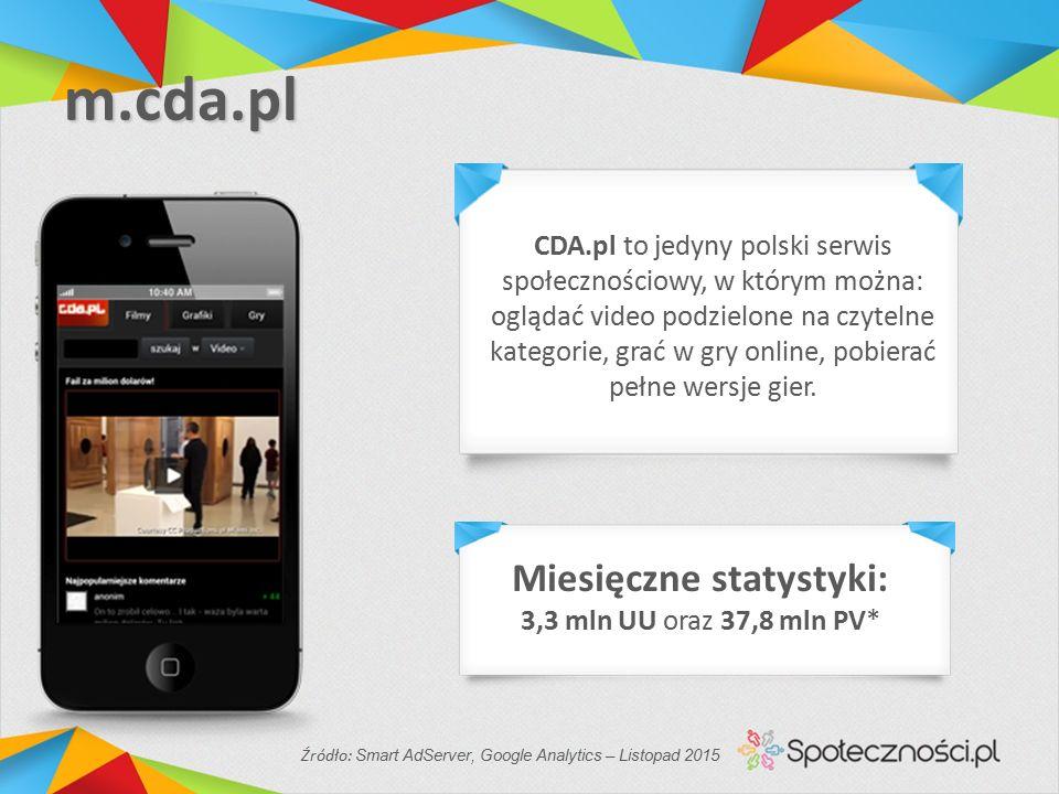 m.cda.pl CDA.pl to jedyny polski serwis społecznościowy, w którym można: oglądać video podzielone na czytelne kategorie, grać w gry online, pobierać pełne wersje gier.
