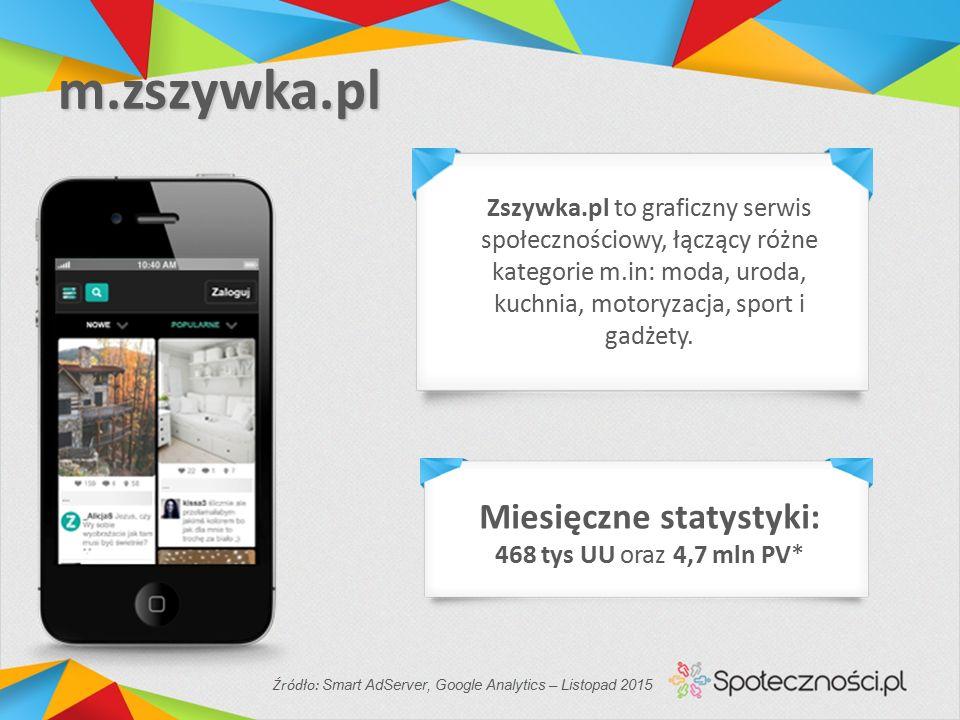 m.zszywka.pl Zszywka.pl to graficzny serwis społecznościowy, łączący różne kategorie m.in: moda, uroda, kuchnia, motoryzacja, sport i gadżety.
