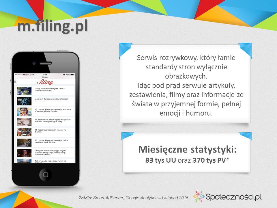 m.filing.pl Serwis rozrywkowy, który łamie standardy stron wyłącznie obrazkowych.