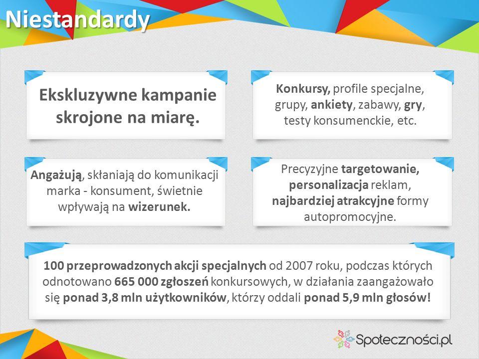 Konkursy, profile specjalne, grupy, ankiety, zabawy, gry, testy konsumenckie, etc.